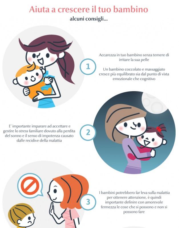 Dermatite atopica nei bambini, cause e cura malattia neonato infografica aiuto consigli