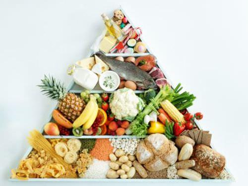 Siccome è corretto per distribuire il pasto per perdere il peso