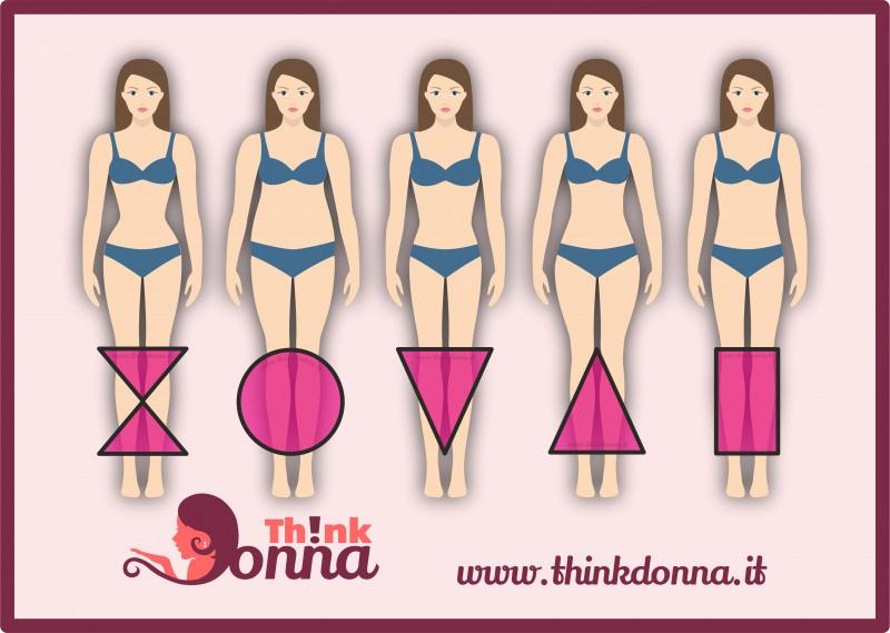 Tipi differenti di forma del corpo della donna morfologia illustrazione