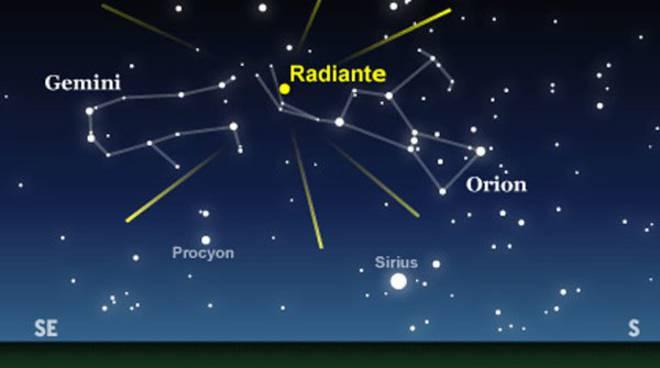 Orionidi, quando, dove e come vedere lo spettacolo del cielo costellazione Orione