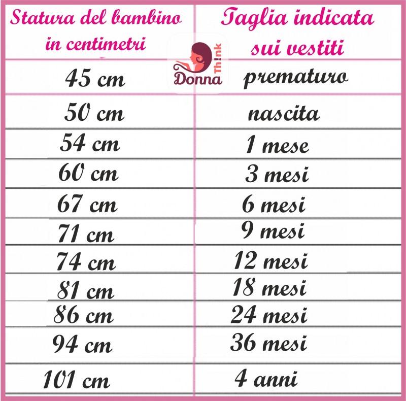 Come vestire il vostro bambino: quale taglia scegliere e come acquistare in modo intelligente tabella misure abiti centimetri misure